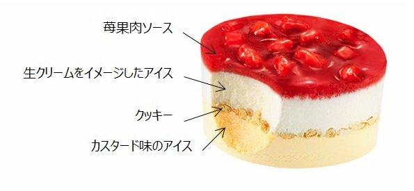 明治 エッセルスーパーカップSweet's 苺ショートケーキ